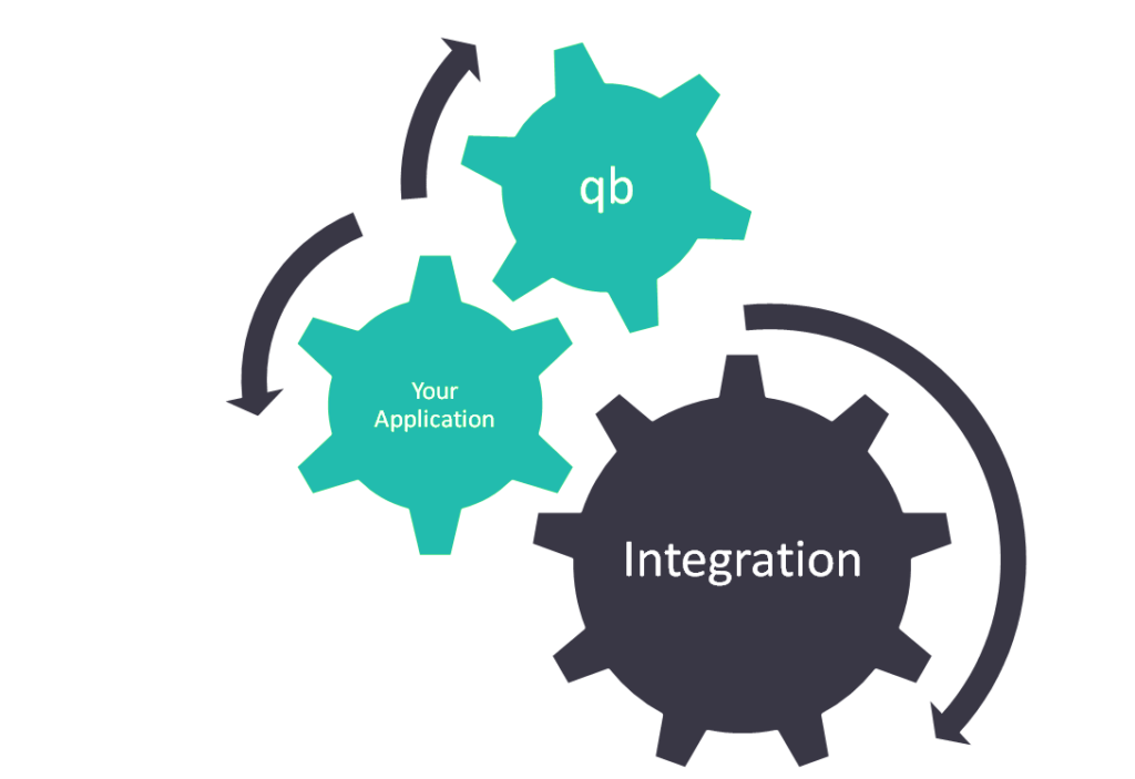 Illustration demonstrating Quickbooks Integration with other software applications